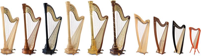 Harpen Camac Belgïe